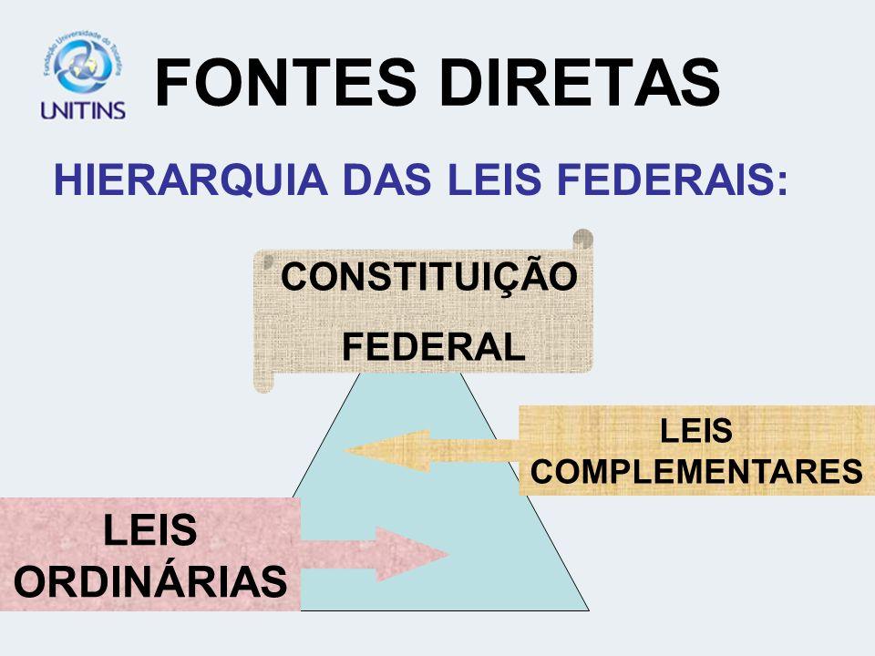 FONTES DIRETAS HIERARQUIA DAS LEIS FEDERAIS: LEIS ORDINÁRIAS LEIS COMPLEMENTARES CONSTITUIÇÃO FEDERAL