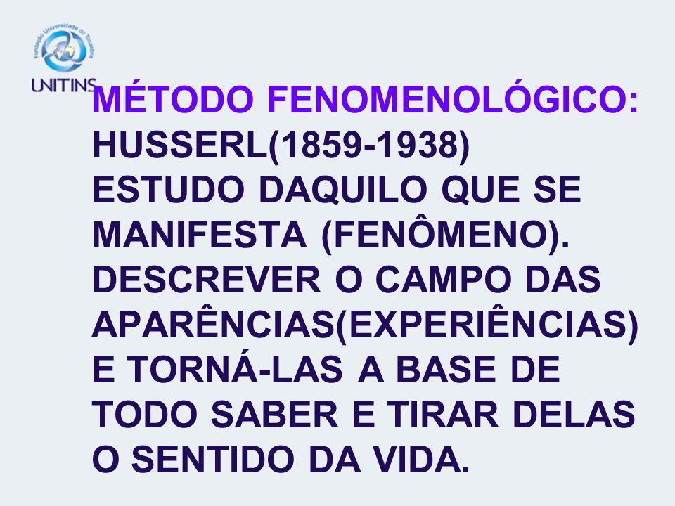 MÉTODO FENOMENOLÓGICO: HUSSERL(1859-1938) ESTUDO DAQUILO QUE SE MANIFESTA (FENÔMENO). DESCREVER O CAMPO DAS APARÊNCIAS(EXPERIÊNCIAS) E TORNÁ-LAS A BAS