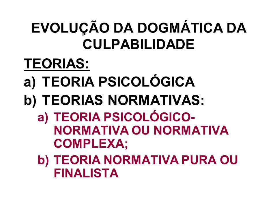 EVOLUÇÃO DA DOGMÁTICA DA CULPABILIDADE TEORIAS: a)TEORIA PSICOLÓGICA b)TEORIAS NORMATIVAS: a)TEORIA PSICOLÓGICO- NORMATIVA OU NORMATIVA COMPLEXA; b)TEORIA NORMATIVA PURA OU FINALISTA