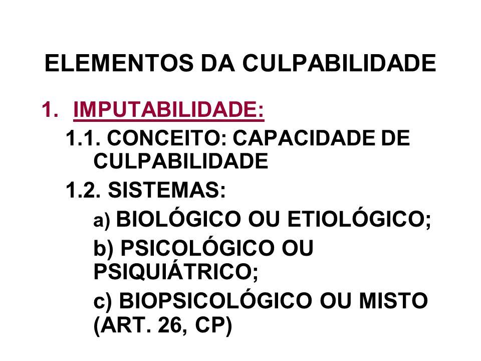ELEMENTOS DA CULPABILIDADE 1.IMPUTABILIDADE: 1.1.CONCEITO: CAPACIDADE DE CULPABILIDADE 1.2.