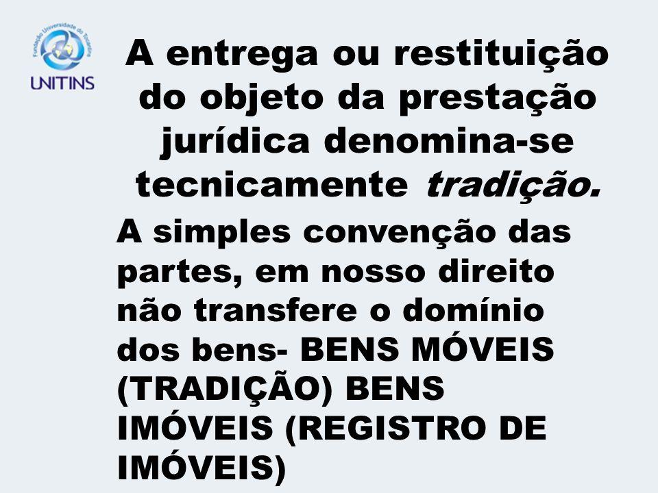 DAS OBRIGAÇÕES DE NÃO FAZER – CAPÍTULO III Art.250.
