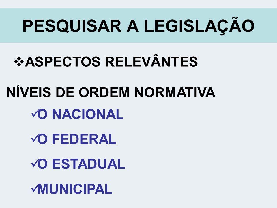 PESQUISAR A LEGISLAÇÃO ASPECTOS RELEVÂNTES NÍVEIS DE ORDEM NORMATIVA O NACIONAL O FEDERAL O ESTADUAL MUNICIPAL