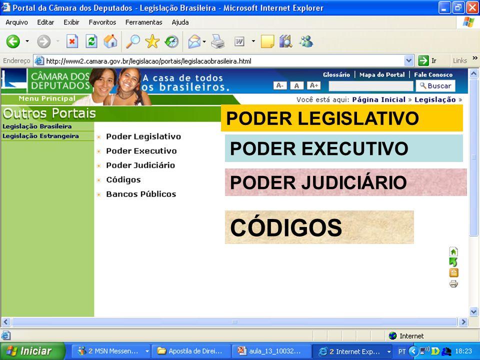 PODER LEGISLATIVO PODER EXECUTIVO PODER JUDICIÁRIO CÓDIGOS