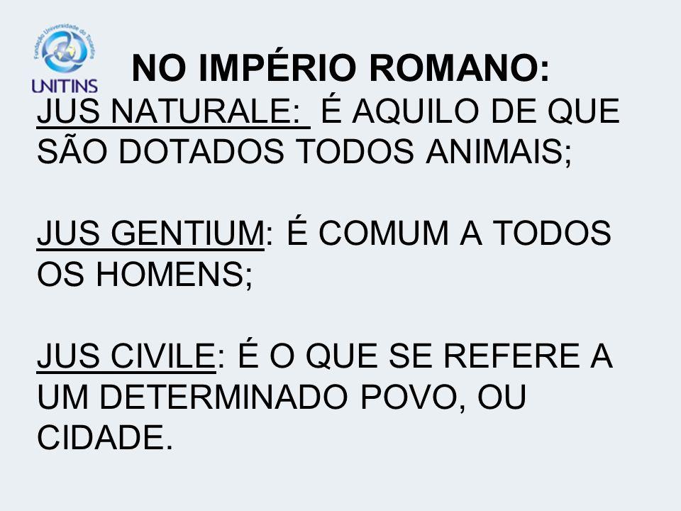 NO IMPÉRIO ROMANO: JUS NATURALE: É AQUILO DE QUE SÃO DOTADOS TODOS ANIMAIS; JUS GENTIUM: É COMUM A TODOS OS HOMENS; JUS CIVILE: É O QUE SE REFERE A UM