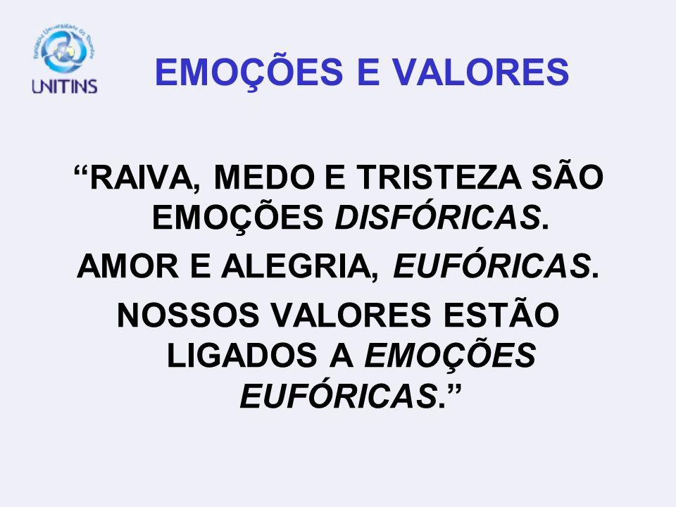 EMOÇÕES E VALORES RAIVA, MEDO E TRISTEZA SÃO EMOÇÕES DISFÓRICAS. AMOR E ALEGRIA, EUFÓRICAS. NOSSOS VALORES ESTÃO LIGADOS A EMOÇÕES EUFÓRICAS.