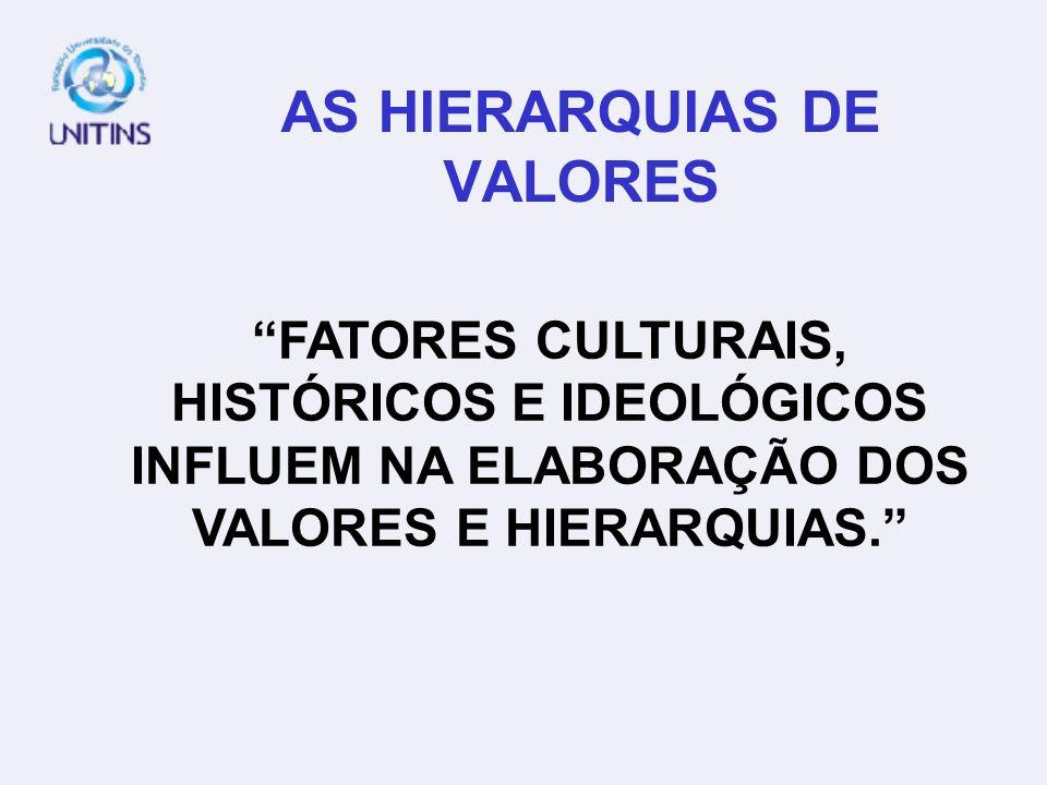 AS HIERARQUIAS DE VALORES FATORES CULTURAIS, HISTÓRICOS E IDEOLÓGICOS INFLUEM NA ELABORAÇÃO DOS VALORES E HIERARQUIAS.