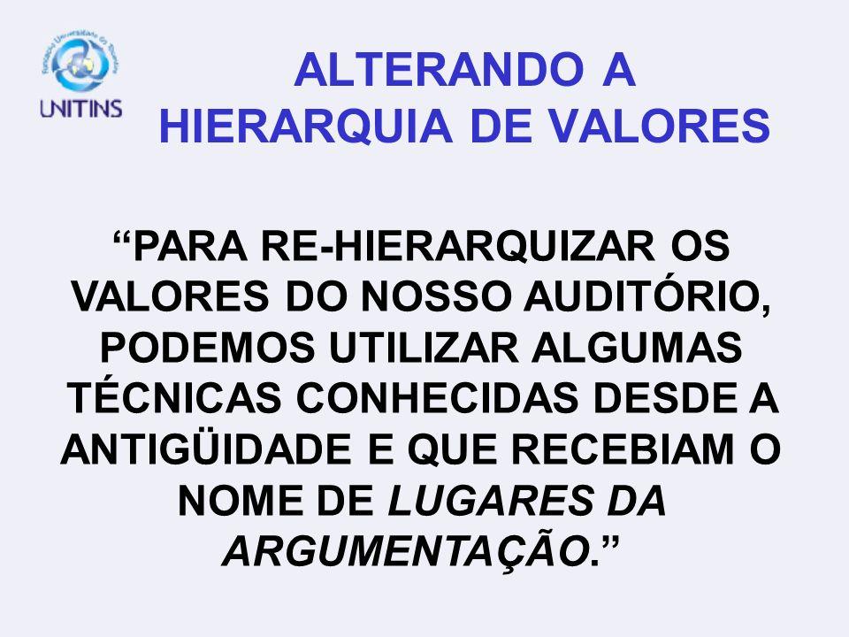 ALTERANDO A HIERARQUIA DE VALORES PARA RE-HIERARQUIZAR OS VALORES DO NOSSO AUDITÓRIO, PODEMOS UTILIZAR ALGUMAS TÉCNICAS CONHECIDAS DESDE A ANTIGÜIDADE