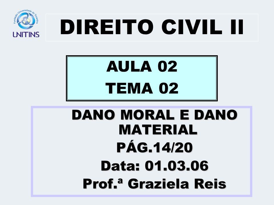 DIREITO CIVIL Il DANO MORAL E DANO MATERIAL PÁG.14/20 Data: 01.03.06 Prof.ª Graziela Reis AULA 02 TEMA 02