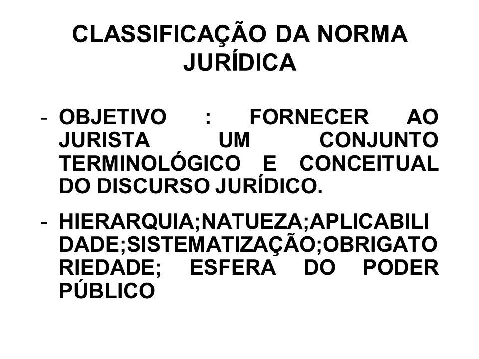 CLASSIFICAÇÃO DA NORMA JURÍDICA -OBJETIVO : FORNECER AO JURISTA UM CONJUNTO TERMINOLÓGICO E CONCEITUAL DO DISCURSO JURÍDICO.