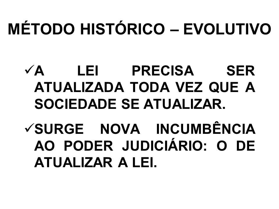 MÉTODO HISTÓRICO – EVOLUTIVO A LEI PRECISA SER ATUALIZADA TODA VEZ QUE A SOCIEDADE SE ATUALIZAR.