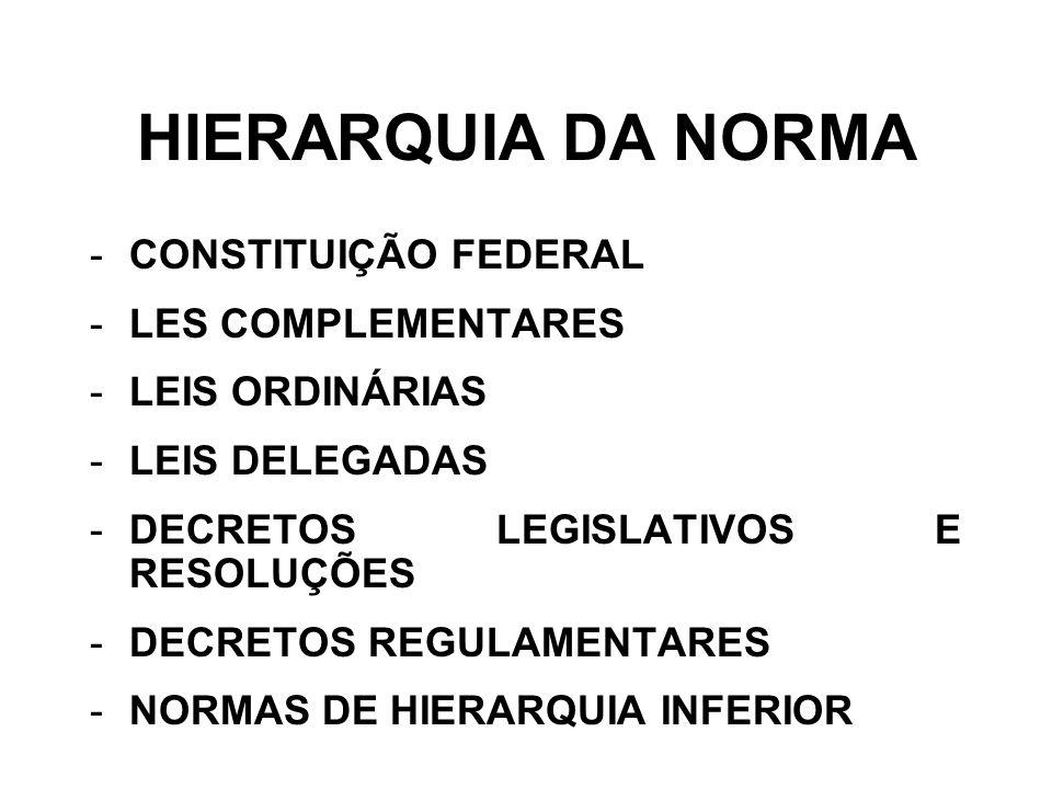 HIERARQUIA DA NORMA -CONSTITUIÇÃO FEDERAL -LES COMPLEMENTARES -LEIS ORDINÁRIAS -LEIS DELEGADAS -DECRETOS LEGISLATIVOS E RESOLUÇÕES -DECRETOS REGULAMENTARES -NORMAS DE HIERARQUIA INFERIOR