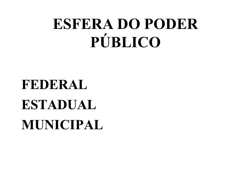 ESFERA DO PODER PÚBLICO FEDERAL ESTADUAL MUNICIPAL