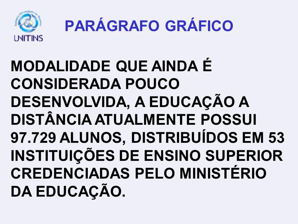 PARÁGRAFO GRÁFICO MODALIDADE QUE AINDA É CONSIDERADA POUCO DESENVOLVIDA, A EDUCAÇÃO A DISTÂNCIA ATUALMENTE POSSUI 97.729 ALUNOS, DISTRIBUÍDOS EM 53 IN