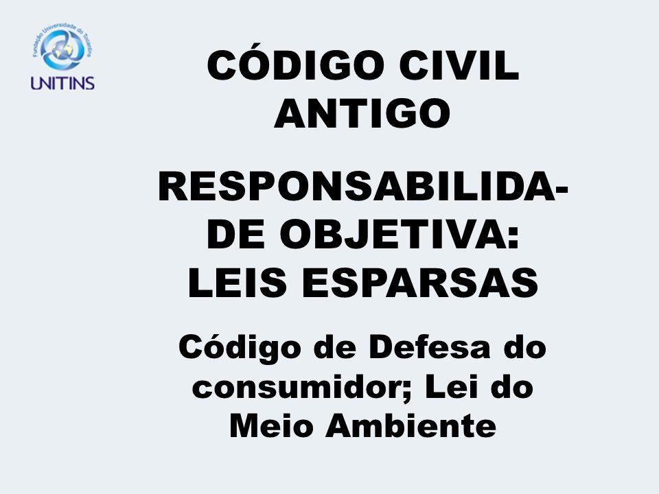 RISCO INTEGRAL OU ATIVIDADE DE RISCO