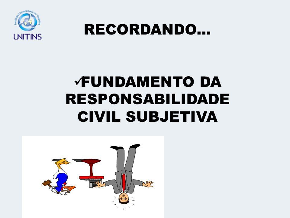 RECORDANDO... FUNDAMENTO DA RESPONSABILIDADE CIVIL SUBJETIVA