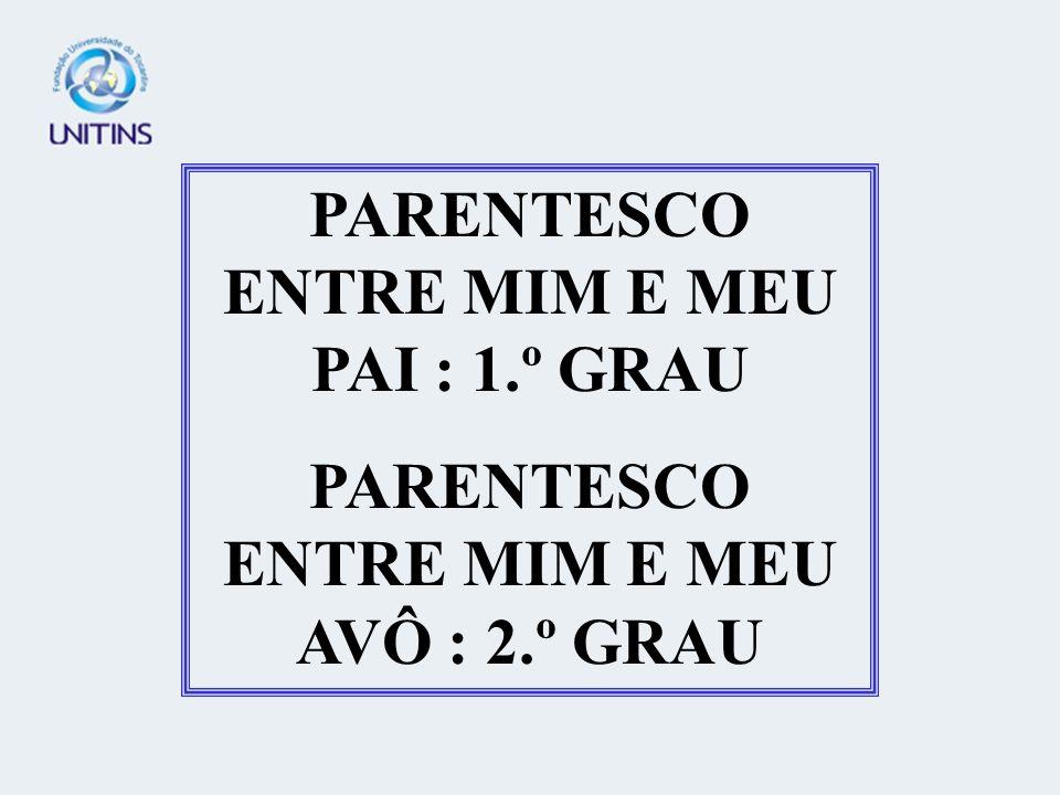 PARENTESCO ENTRE MIM E MEU PAI : 1.º GRAU PARENTESCO ENTRE MIM E MEU AVÔ : 2.º GRAU