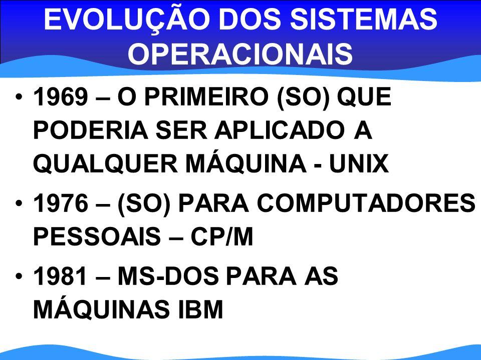 EVOLUÇÃO DOS SISTEMAS OPERACIONAIS 1969 – O PRIMEIRO (SO) QUE PODERIA SER APLICADO A QUALQUER MÁQUINA - UNIX 1976 – (SO) PARA COMPUTADORES PESSOAIS – CP/M 1981 – MS-DOS PARA AS MÁQUINAS IBM