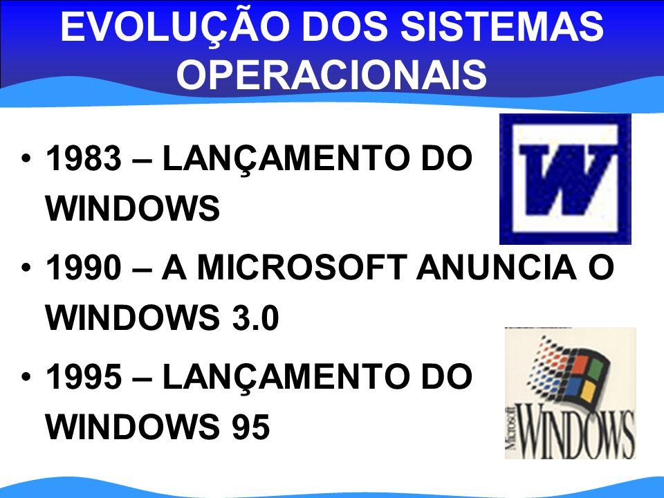 EVOLUÇÃO DOS SISTEMAS OPERACIONAIS 1983 – LANÇAMENTO DO WINDOWS 1990 – A MICROSOFT ANUNCIA O WINDOWS 3.0 1995 – LANÇAMENTO DO WINDOWS 95