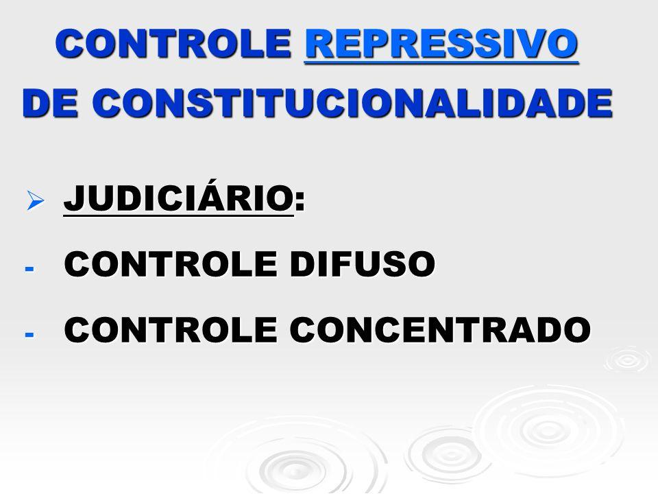 CONTROLE REPRESSIVO DE CONSTITUCIONALIDADE JUDICIÁRIO: JUDICIÁRIO: - CONTROLE DIFUSO - CONTROLE CONCENTRADO