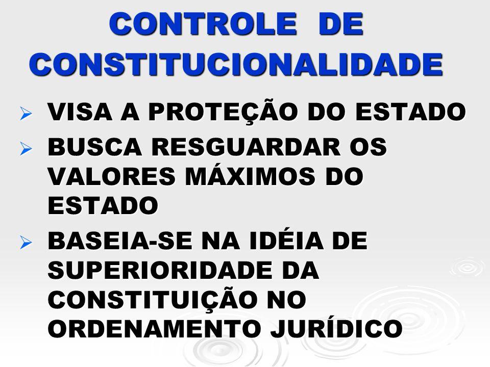 CONTROLE DE CONSTITUCIONALIDADE VISA A PROTEÇÃO DO ESTADO VISA A PROTEÇÃO DO ESTADO BUSCA RESGUARDAR OS VALORES MÁXIMOS DO ESTADO BUSCA RESGUARDAR OS