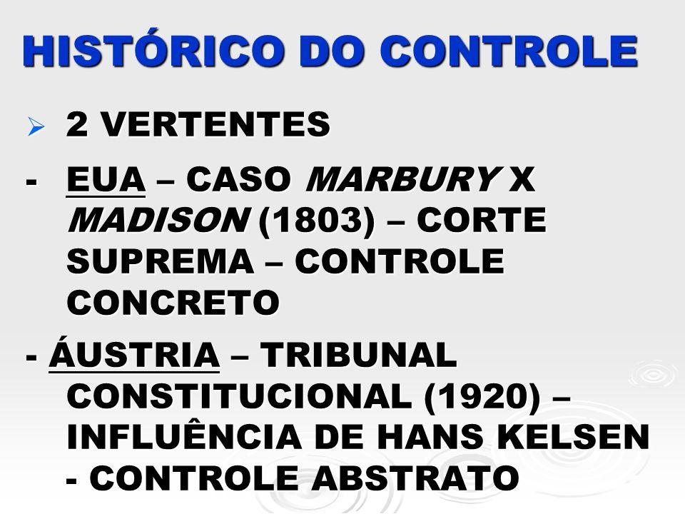 HISTÓRICO DO CONTROLE 2 VERTENTES 2 VERTENTES -EUA – CASO MARBURY X MADISON (1803) – CORTE SUPREMA – CONTROLE CONCRETO - ÁUSTRIA – TRIBUNAL CONSTITUCI