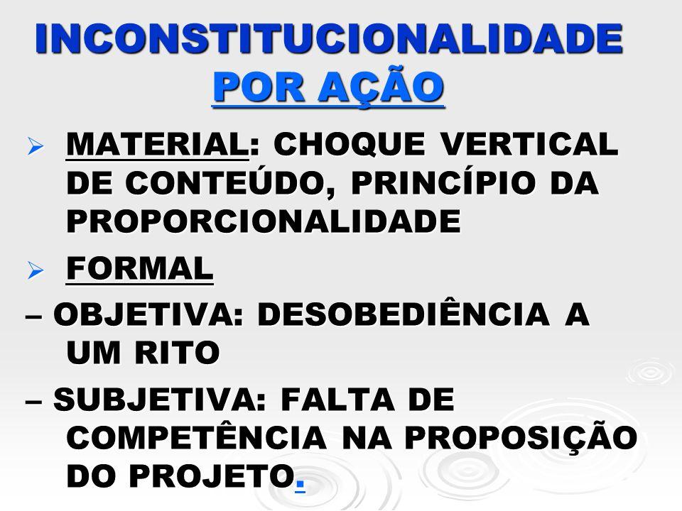 INCONSTITUCIONALIDADE POR AÇÃO MATERIAL: CHOQUE VERTICAL DE CONTEÚDO, PRINCÍPIO DA PROPORCIONALIDADE MATERIAL: CHOQUE VERTICAL DE CONTEÚDO, PRINCÍPIO