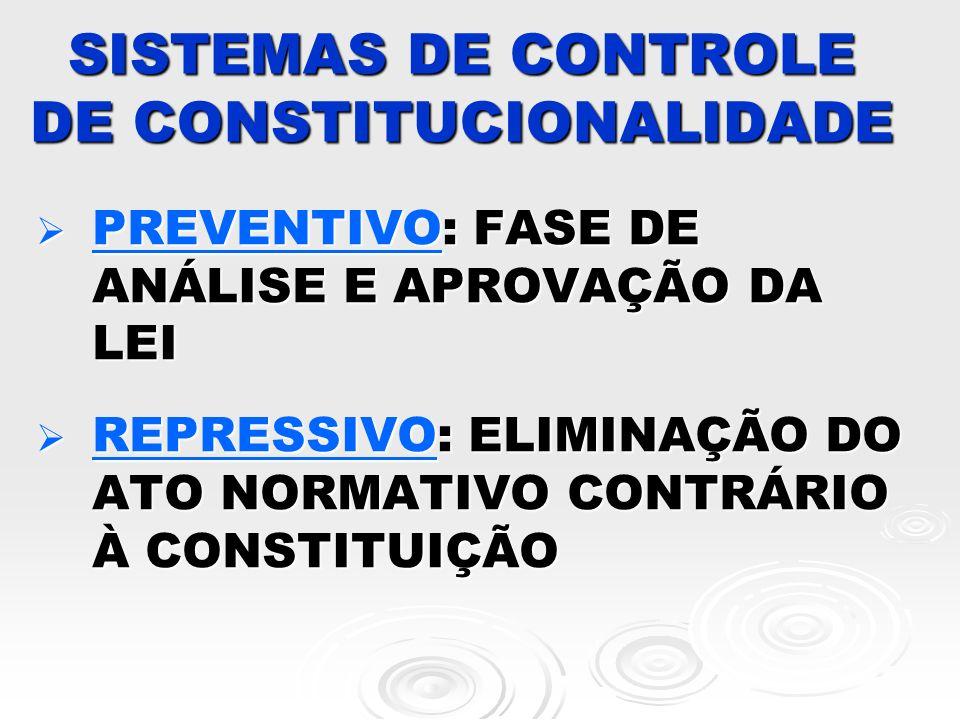 CONTROLE PREVENTIVO DE CONSTITUCIONALIDADE LEGISLATIVO: COMISSÕES DE CONSTITUIÇÃO E JUSTIÇA LEGISLATIVO: COMISSÕES DE CONSTITUIÇÃO E JUSTIÇA EXECUTIVO: VETO DO CHEFE DO EXECUTIVO EXECUTIVO: VETO DO CHEFE DO EXECUTIVO