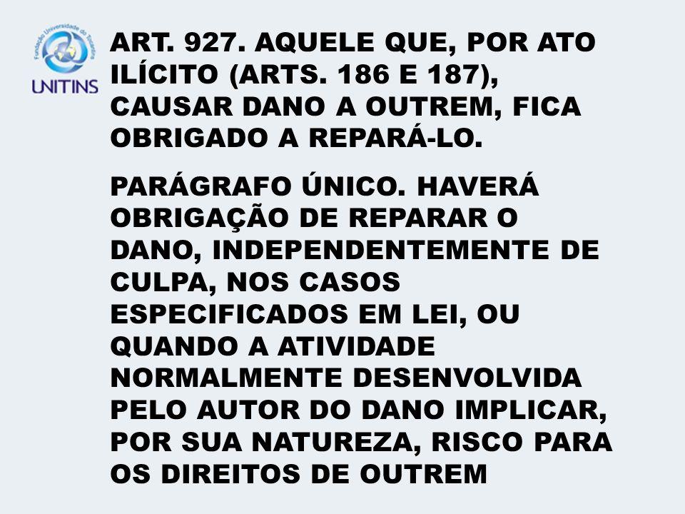 ART.927. AQUELE QUE, POR ATO ILÍCITO (ARTS.
