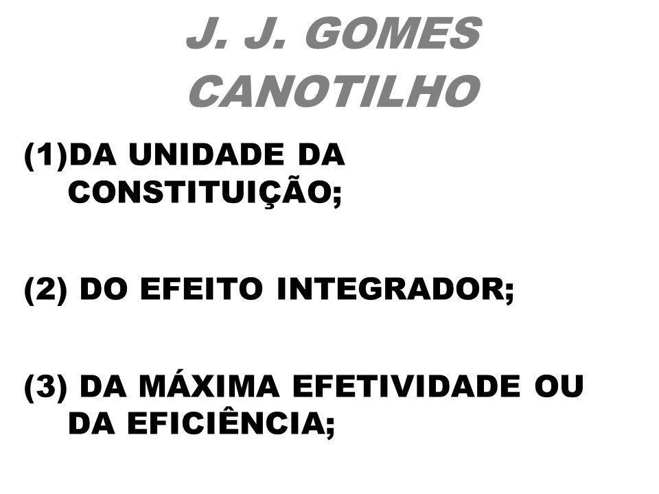 J. J. GOMES CANOTILHO (1)DA UNIDADE DA CONSTITUIÇÃO; (2) DO EFEITO INTEGRADOR; (3) DA MÁXIMA EFETIVIDADE OU DA EFICIÊNCIA;