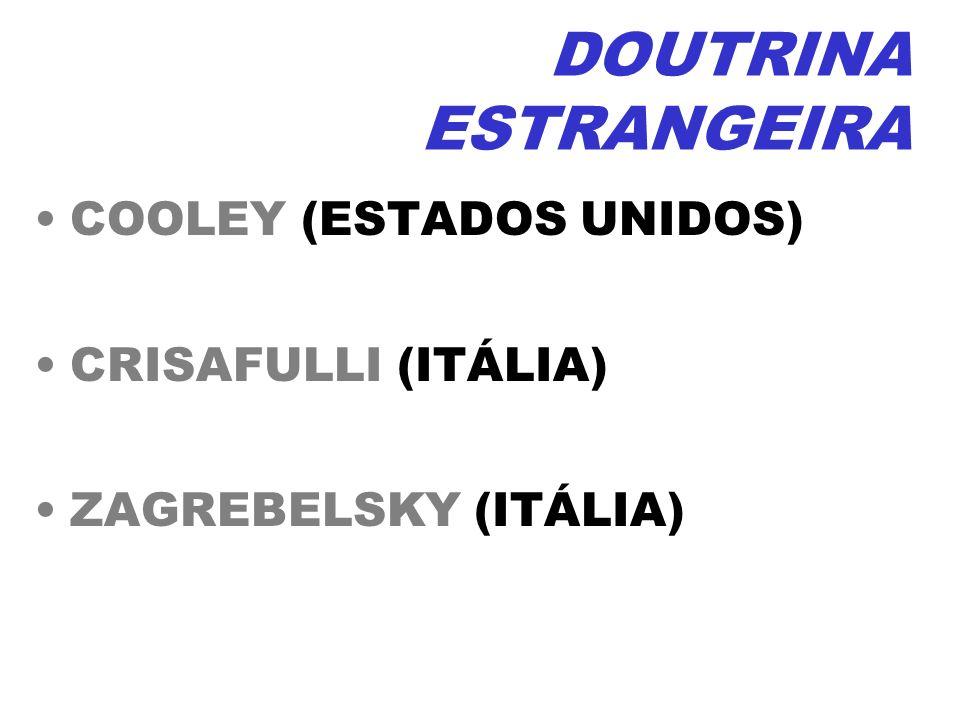COOLEY (ESTADOS UNIDOS) CRISAFULLI (ITÁLIA) ZAGREBELSKY (ITÁLIA)