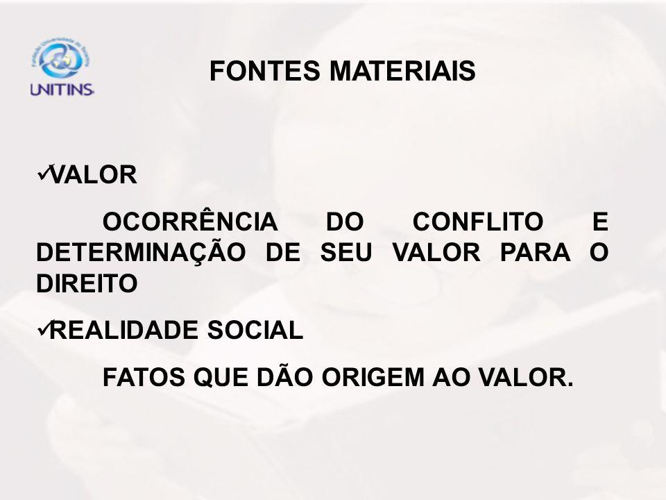 FONTES FORMAIS EXTERIORIZAÇÃO DA FONTE MATERIAL PODER DE CRIAÇÃO DO DIREITO INSERIR NO ORDENAMENTO NOVAS NORMAS JURÍDICAS