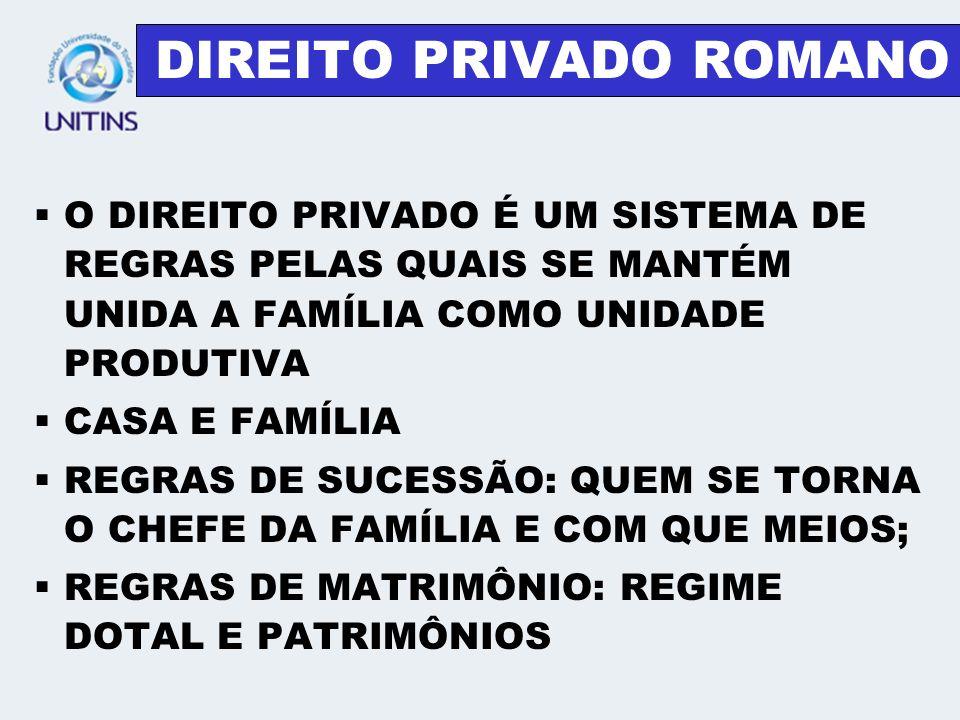 DIREITO PRIVADO ROMANO O DIREITO PRIVADO É UM SISTEMA DE REGRAS PELAS QUAIS SE MANTÉM UNIDA A FAMÍLIA COMO UNIDADE PRODUTIVA CASA E FAMÍLIA REGRAS DE