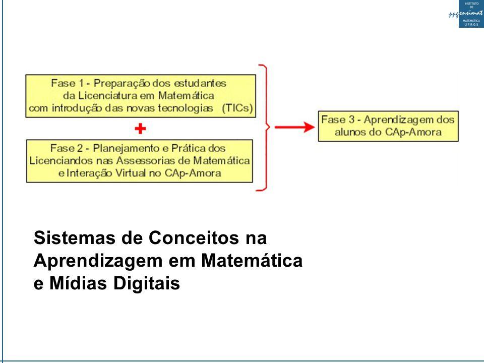 Sistemas de Conceitos na Aprendizagem em Matemática e Mídias Digitais