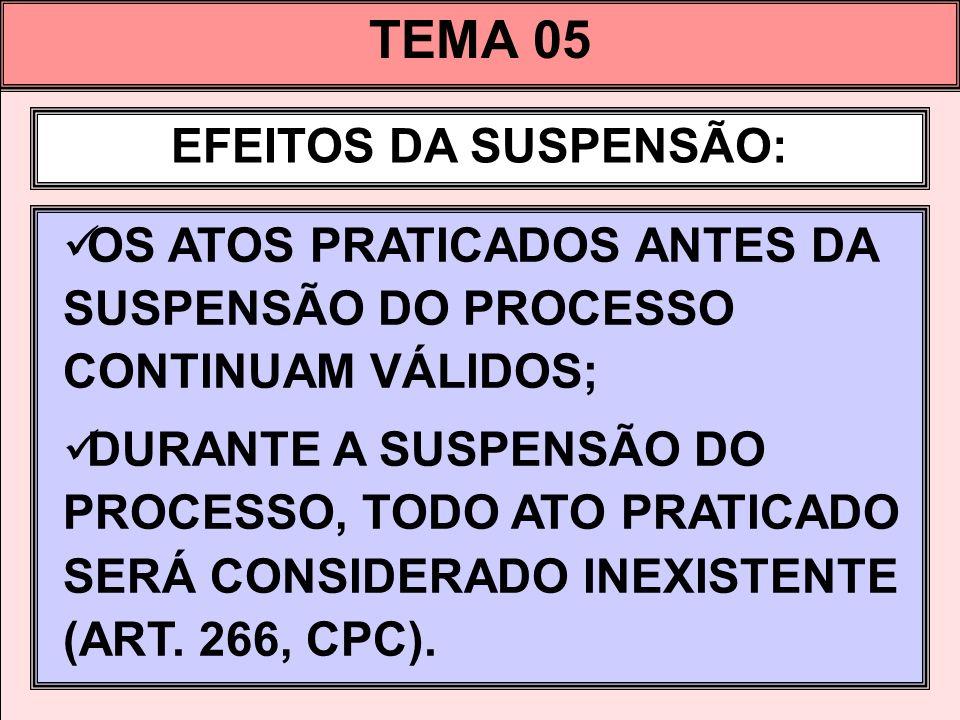 TEMA 05 EFEITOS DA SUSPENSÃO: OS ATOS PRATICADOS ANTES DA SUSPENSÃO DO PROCESSO CONTINUAM VÁLIDOS; DURANTE A SUSPENSÃO DO PROCESSO, TODO ATO PRATICADO SERÁ CONSIDERADO INEXISTENTE (ART.