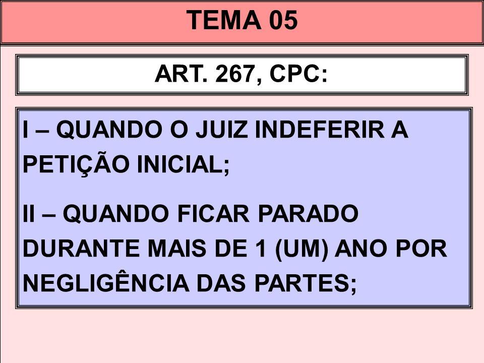 TEMA 05 ART. 267, CPC: I – QUANDO O JUIZ INDEFERIR A PETIÇÃO INICIAL; II – QUANDO FICAR PARADO DURANTE MAIS DE 1 (UM) ANO POR NEGLIGÊNCIA DAS PARTES;
