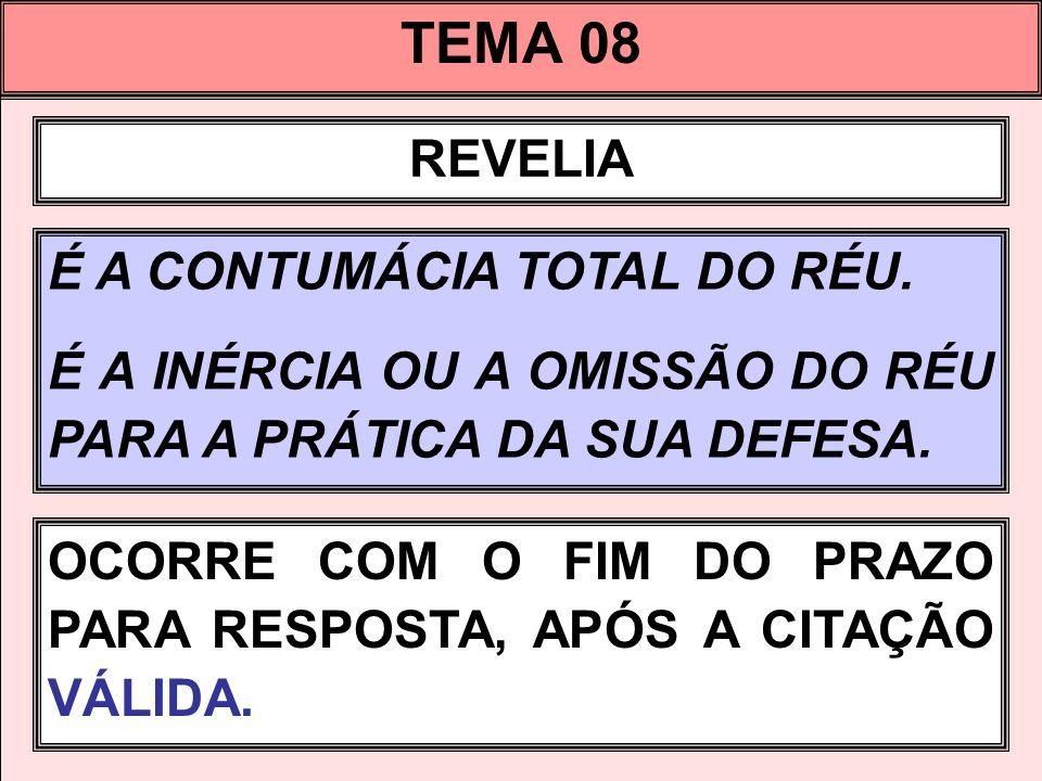 TEMA 08 REVELIA É A CONTUMÁCIA TOTAL DO RÉU.