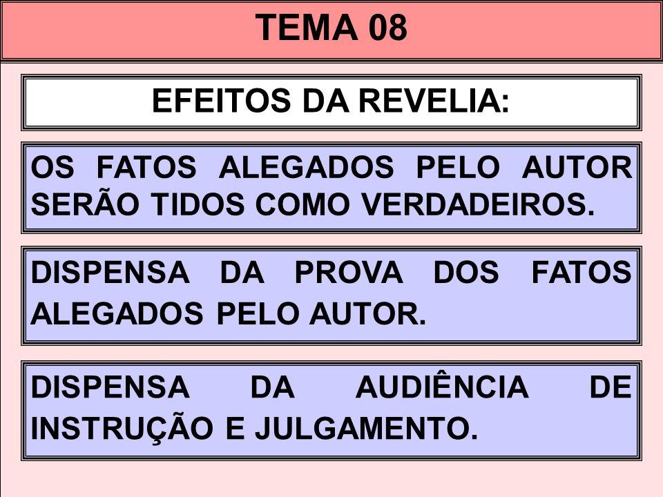 TEMA 08 EFEITOS DA REVELIA: OS FATOS ALEGADOS PELO AUTOR SERÃO TIDOS COMO VERDADEIROS.
