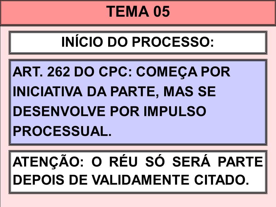 TEMA 05 SUSPENSÃO DO PROCESSO: PARALISAÇÃO DA MARCHA DOS ATOS PROCESSUAIS.
