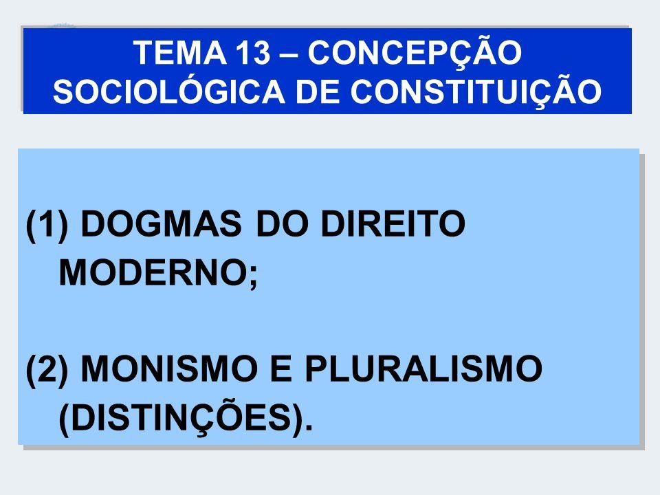(1) DOGMAS DO DIREITO MODERNO; (2) MONISMO E PLURALISMO (DISTINÇÕES). (1) DOGMAS DO DIREITO MODERNO; (2) MONISMO E PLURALISMO (DISTINÇÕES). TEMA 13 –