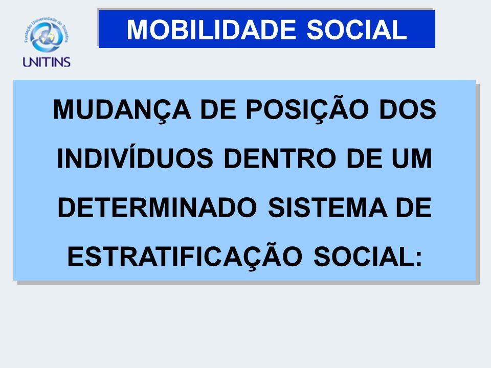 MUDANÇA DE POSIÇÃO DOS INDIVÍDUOS DENTRO DE UM DETERMINADO SISTEMA DE ESTRATIFICAÇÃO SOCIAL: MOBILIDADE SOCIAL