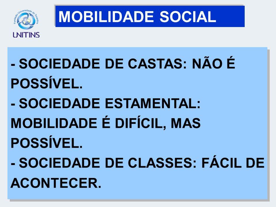 - SOCIEDADE DE CASTAS: NÃO É POSSÍVEL. - SOCIEDADE ESTAMENTAL: MOBILIDADE É DIFÍCIL, MAS POSSÍVEL. - SOCIEDADE DE CLASSES: FÁCIL DE ACONTECER. - SOCIE
