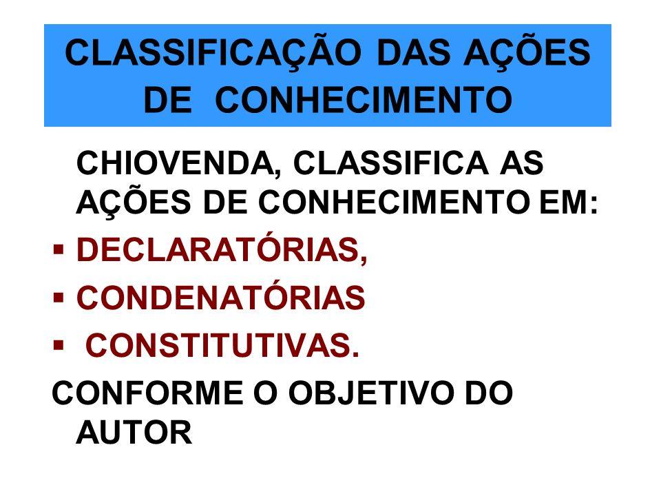 CLASSIFICAÇÃO DAS AÇÕES DE CONHECIMENTO CHIOVENDA, CLASSIFICA AS AÇÕES DE CONHECIMENTO EM: DECLARATÓRIAS, CONDENATÓRIAS CONSTITUTIVAS. CONFORME O OBJE