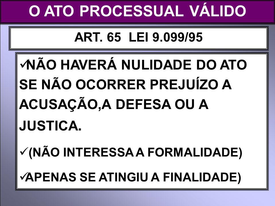 ART. 65 LEI 9.099/95 NÃO HAVERÁ NULIDADE DO ATO SE NÃO OCORRER PREJUÍZO A ACUSAÇÃO,A DEFESA OU A JUSTICA. (NÃO INTERESSA A FORMALIDADE) APENAS SE ATIN