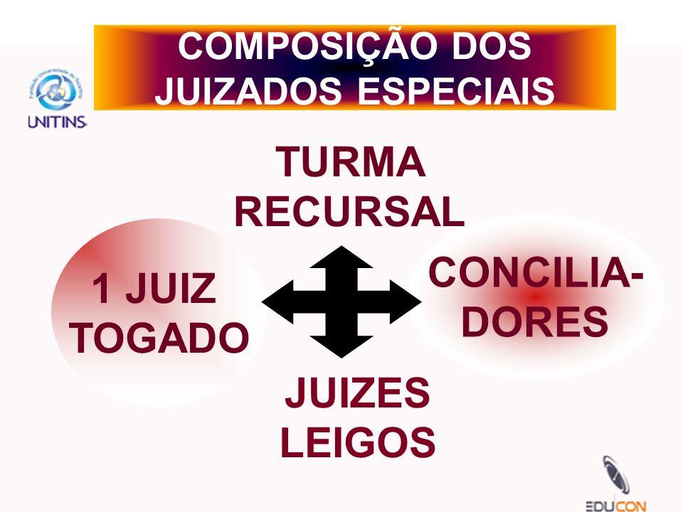 COMPETÊNCIA DO JUIZ TOGADO( ART.