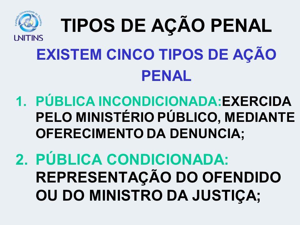 TIPOS DE AÇÃO PENAL EXISTEM CINCO TIPOS DE AÇÃO PENAL 1.PÚBLICA INCONDICIONADA:EXERCIDA PELO MINISTÉRIO PÚBLICO, MEDIANTE OFERECIMENTO DA DENUNCIA; 2.