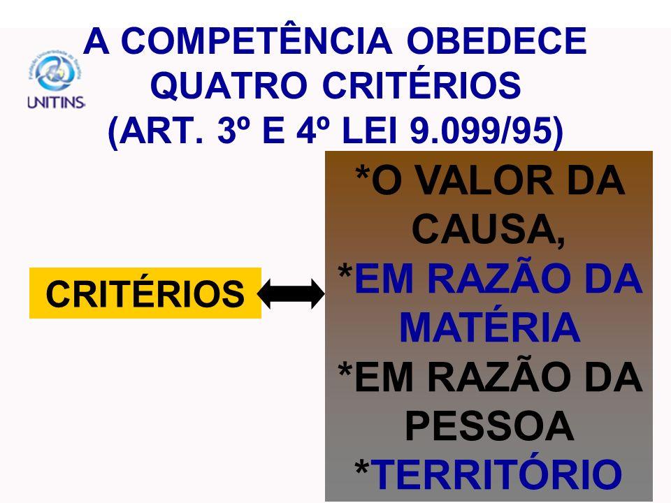 ART 4º LEI 9.099/95 COMPETÊNCIA TERRITORIAL(LOCAL)