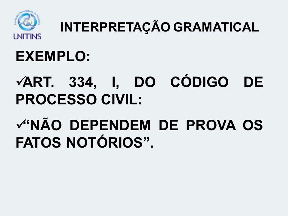 EXEMPLO: ART. 334, I, DO CÓDIGO DE PROCESSO CIVIL: NÃO DEPENDEM DE PROVA OS FATOS NOTÓRIOS. INTERPRETAÇÃO GRAMATICAL