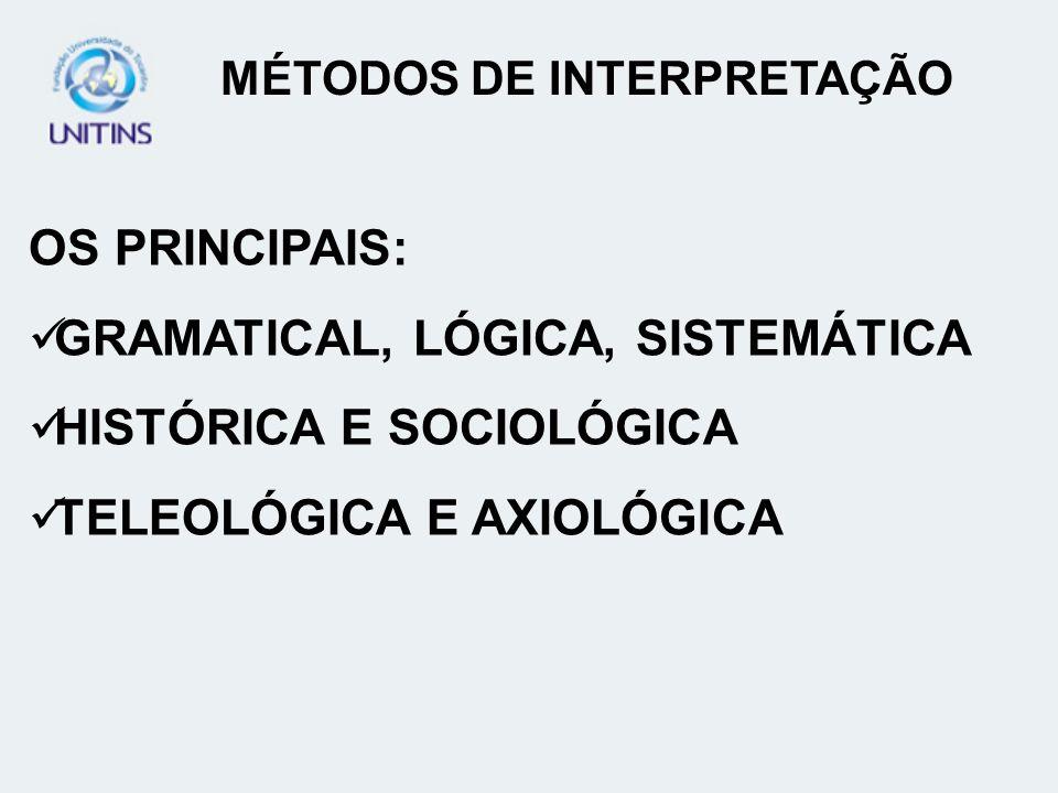 MÉTODOS DE INTERPRETAÇÃO OS PRINCIPAIS: GRAMATICAL, LÓGICA, SISTEMÁTICA HISTÓRICA E SOCIOLÓGICA TELEOLÓGICA E AXIOLÓGICA