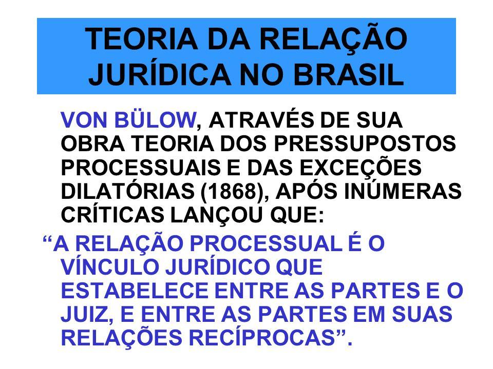 TEORIA DA RELAÇÃO JURÍDICA NO BRASIL VON BÜLOW, ATRAVÉS DE SUA OBRA TEORIA DOS PRESSUPOSTOS PROCESSUAIS E DAS EXCEÇÕES DILATÓRIAS (1868), APÓS INÚMERA