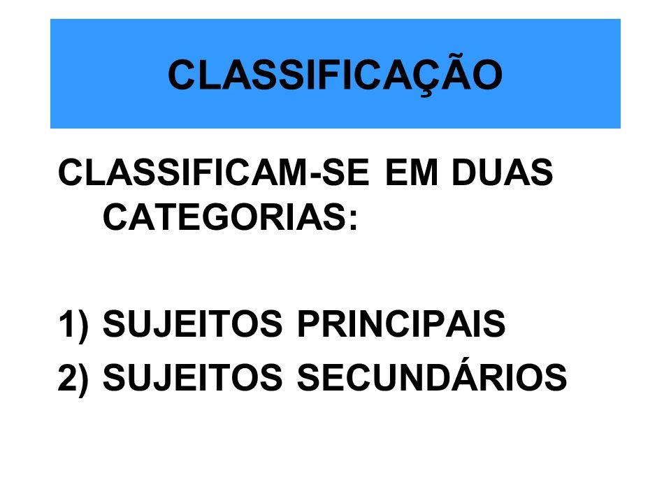 CLASSIFICAÇÃO CLASSIFICAM-SE EM DUAS CATEGORIAS: 1)SUJEITOS PRINCIPAIS 2)SUJEITOS SECUNDÁRIOS